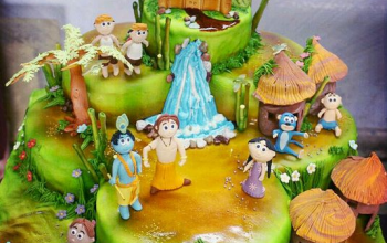 Chhota Bheem Theme 6 Stars Themes For Birthday Party Venuelook